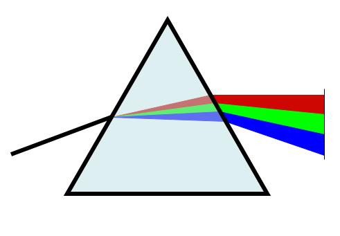 Lo spettro
